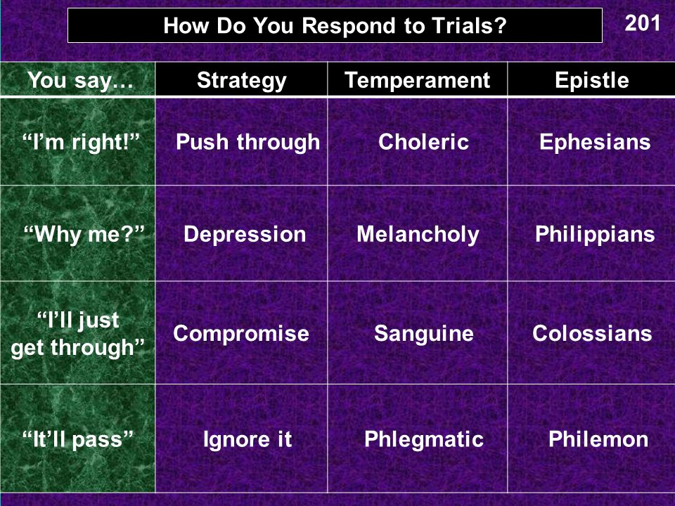 How Do You Respond to Trials