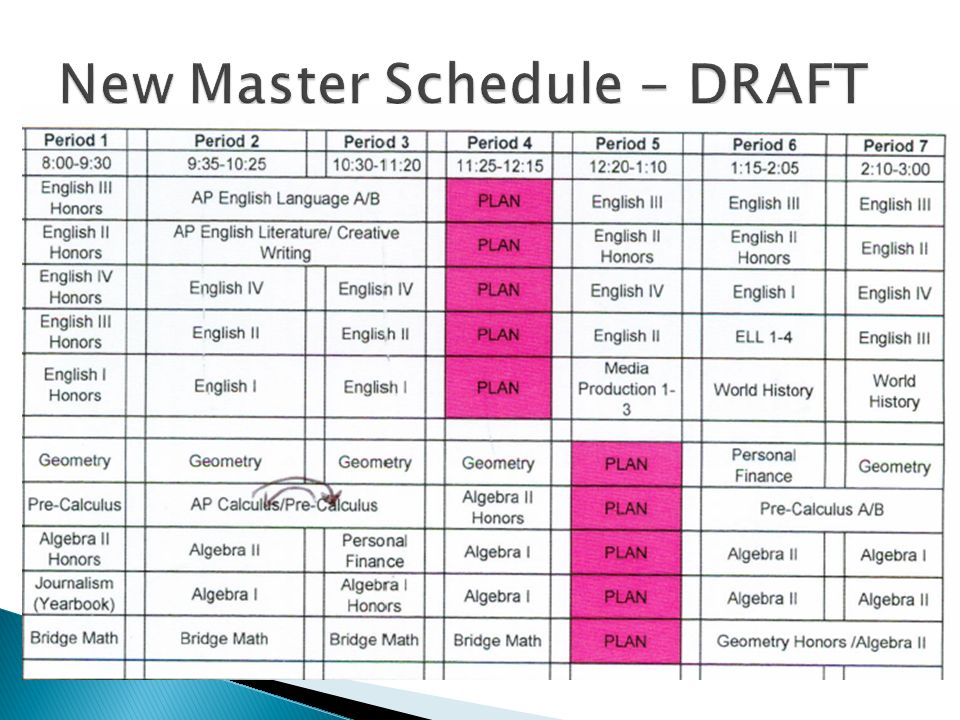 New Master Schedule - DRAFT
