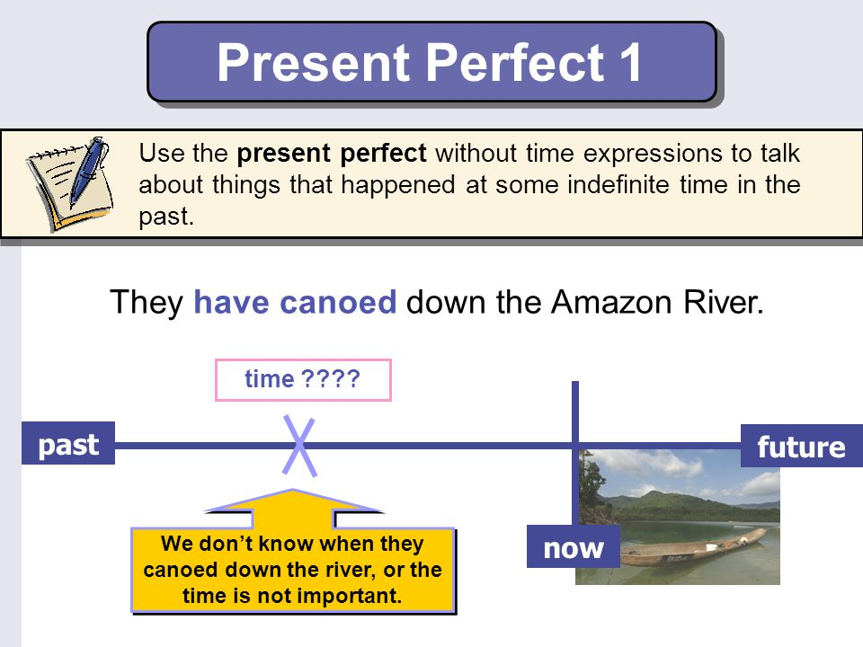 Present Perfect 1 They have canoed down the Amazon River. past future
