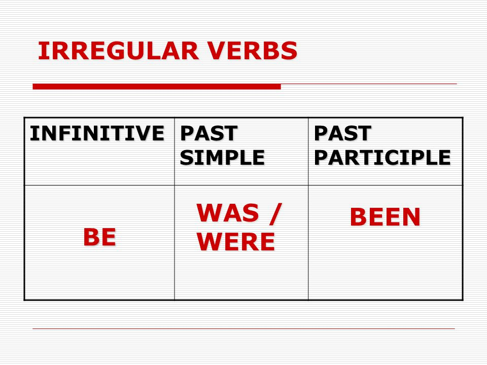 IRREGULAR VERBS WAS / BEEN WERE BE INFINITIVE PAST SIMPLE