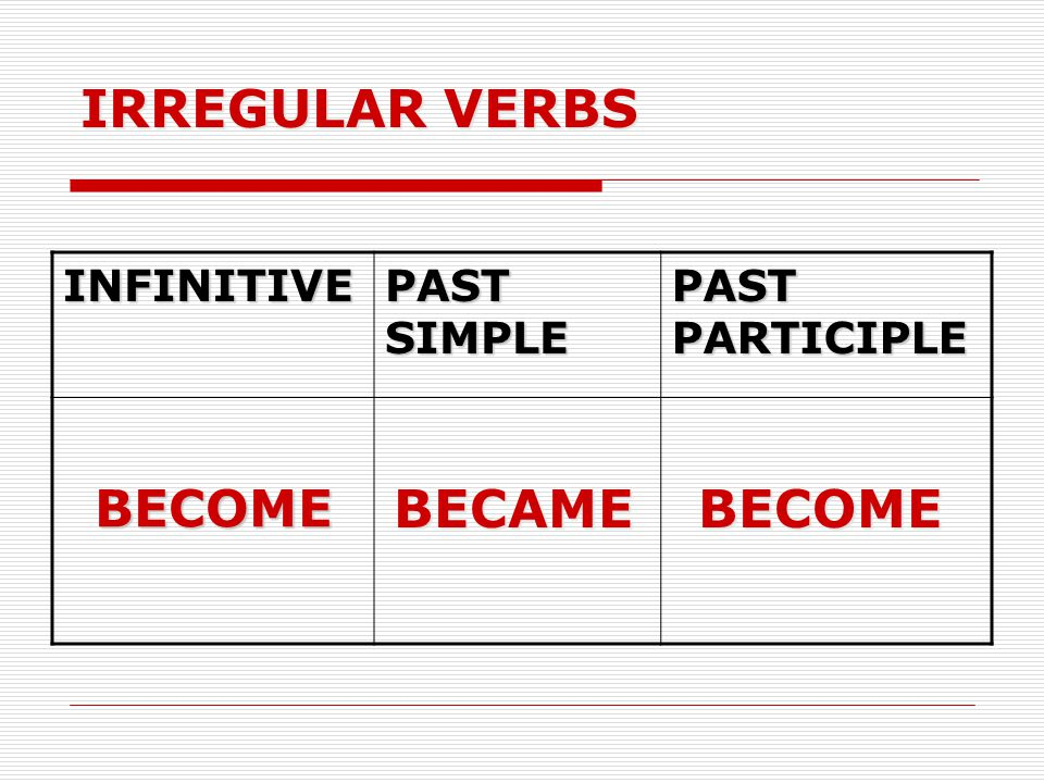 IRREGULAR VERBS BECAME BECOME BECOME INFINITIVE PAST SIMPLE