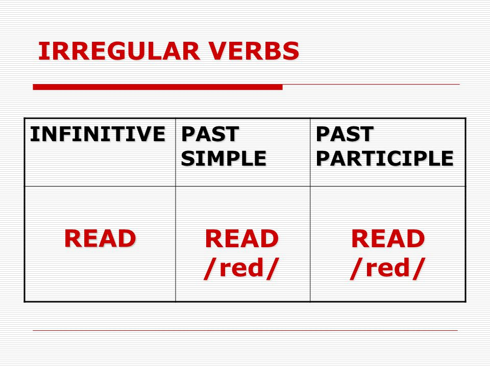 IRREGULAR VERBS READ /red/ READ /red/ READ INFINITIVE PAST SIMPLE