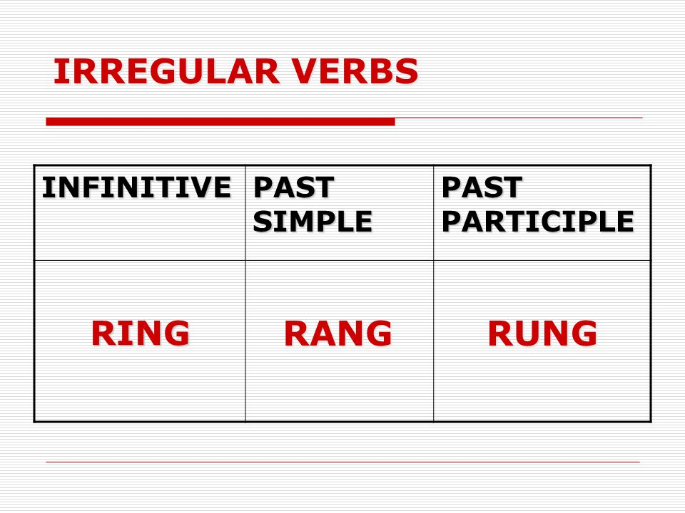 IRREGULAR VERBS INFINITIVE PAST SIMPLE PAST PARTICIPLE RING RANG RUNG