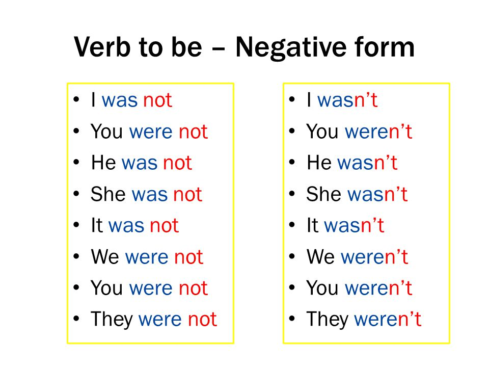 Verb to be – Negative form