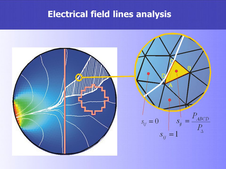 Electrical field lines analysis