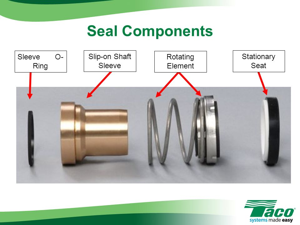 Seal Components Sleeve O-Ring Slip-on Shaft Sleeve Rotating Element