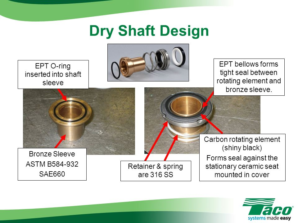 Dry Shaft Design EPT O-ring inserted into shaft sleeve. EPT bellows forms tight seal between rotating element and bronze sleeve.