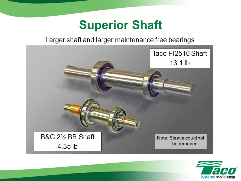 Superior Shaft Larger shaft and larger maintenance free bearings