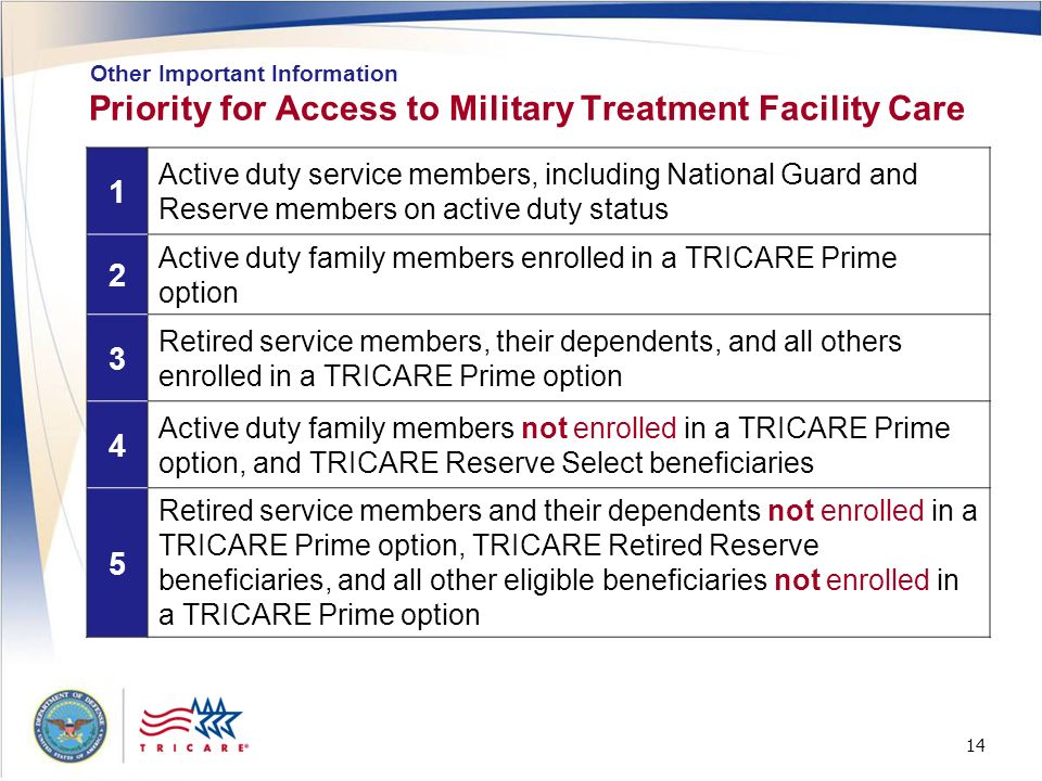 Priority for Access to Military Treatment Facility Care