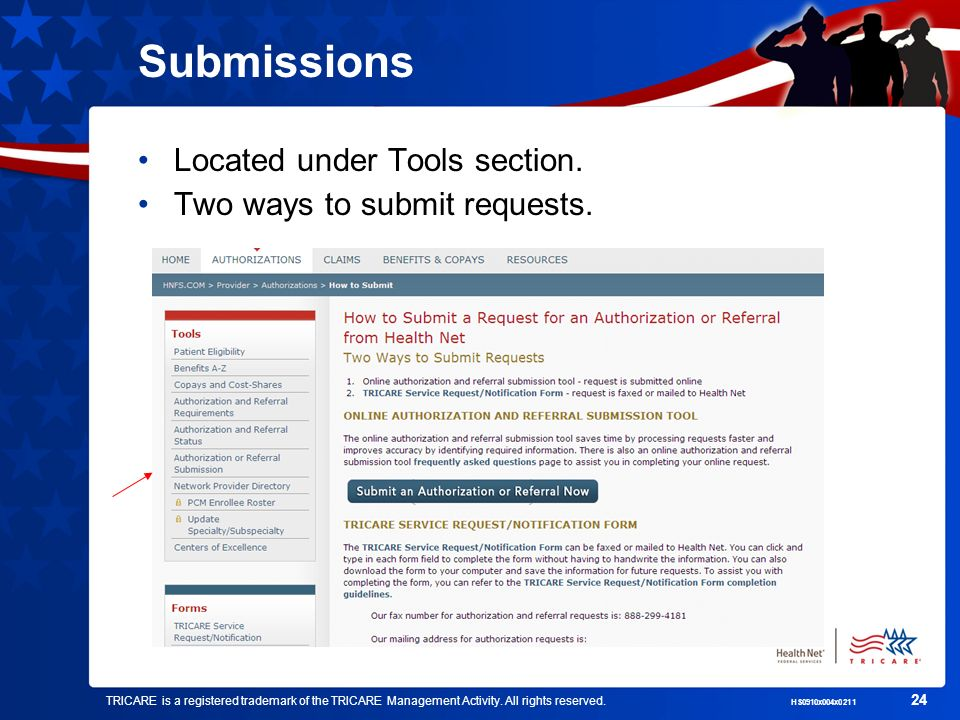Submissions Located under Tools section. Two ways to submit requests.