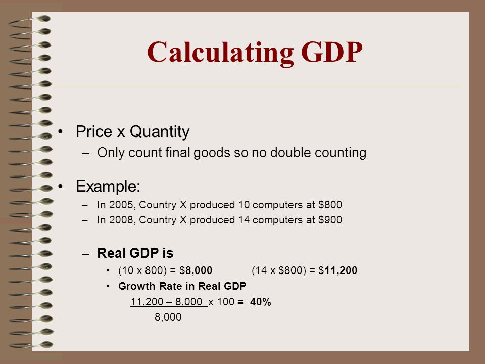 Calculating GDP Price x Quantity Example: