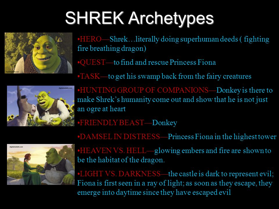 SHREK Archetypes HERO—Shrek…literally doing superhuman deeds ( fighting fire breathing dragon) QUEST—to find and rescue Princess Fiona.