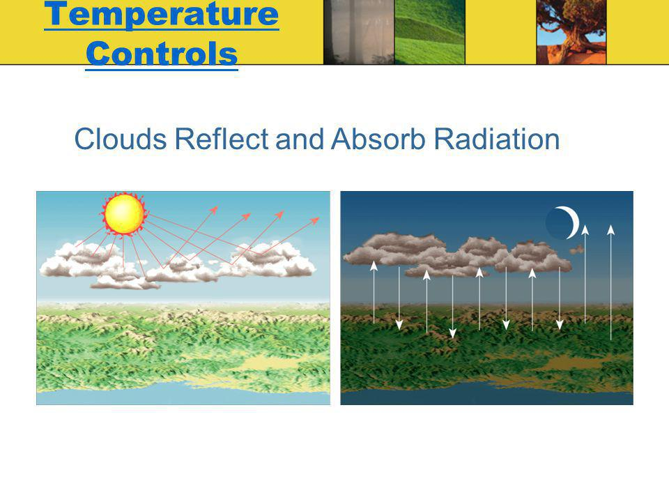 Temperature Controls Clouds Reflect and Absorb Radiation