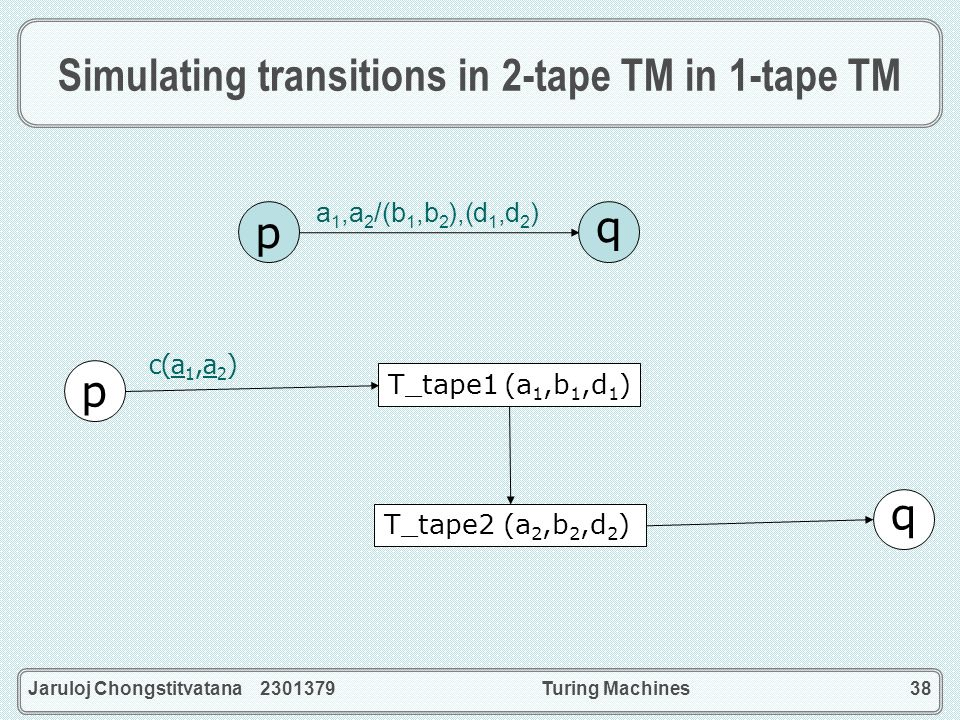 Simulating transitions in 2-tape TM in 1-tape TM