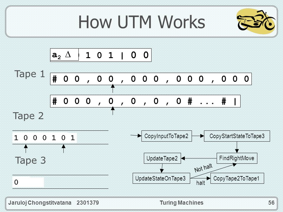 How UTM Works a2  1 0 0 1 0 1 | 0 0. Tape 1. # 0 0 , 0 0 , 0 0 0 , 0 0 0 , 0 0 0. # 0 0 0 , 0 , 0 , 0 , 0 # ... # |