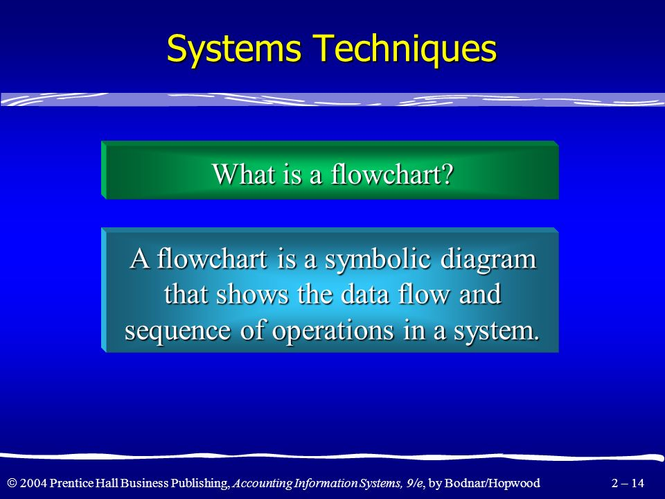 Systems Techniques What is a flowchart