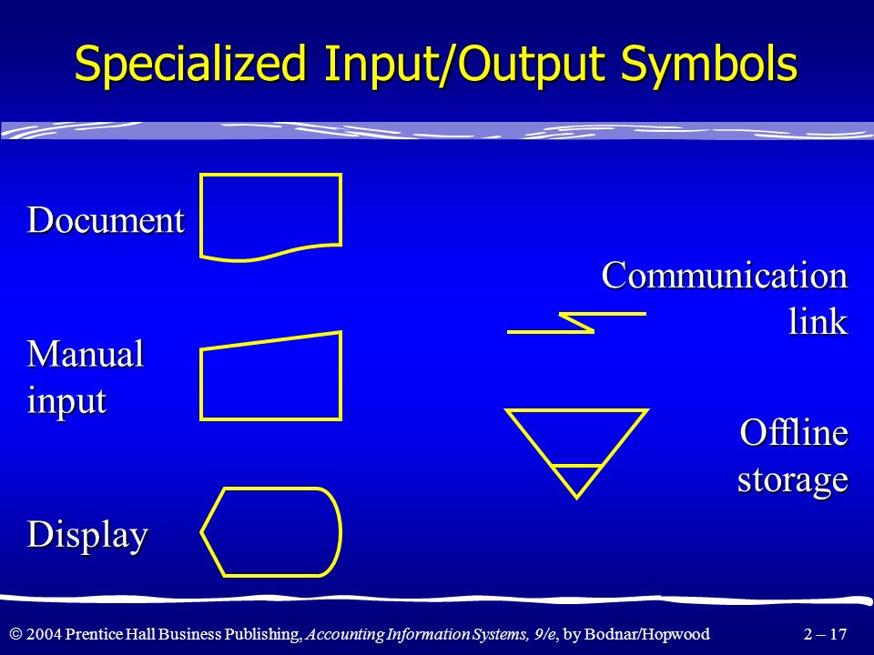 Specialized Input/Output Symbols