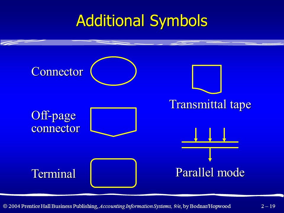 Additional Symbols Connector Transmittal tape Off-page connector