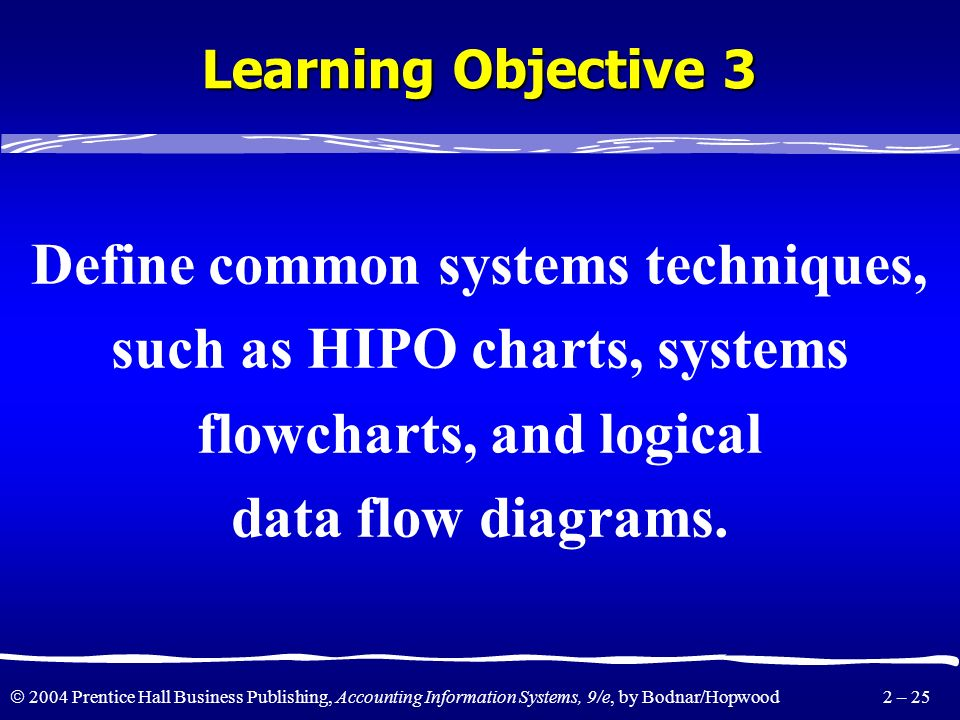 Define common systems techniques, such as HIPO charts, systems
