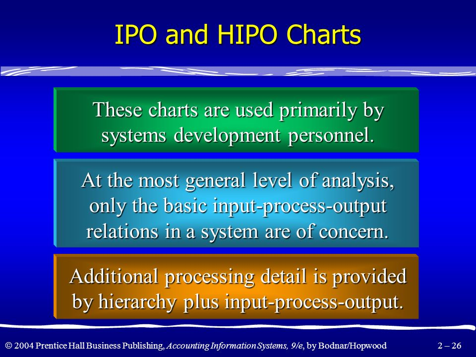 IPO and HIPO Charts These charts are used primarily by