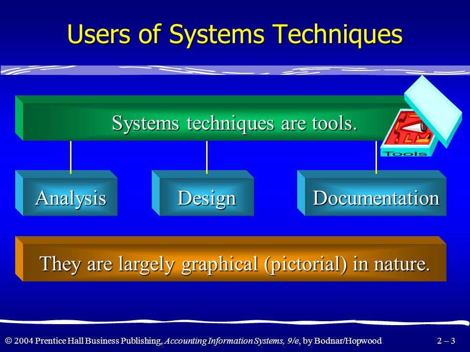 Users of Systems Techniques