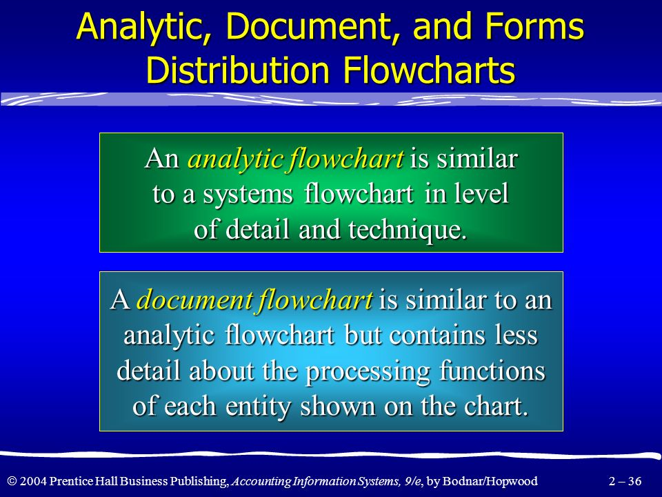 Analytic, Document, and Forms Distribution Flowcharts