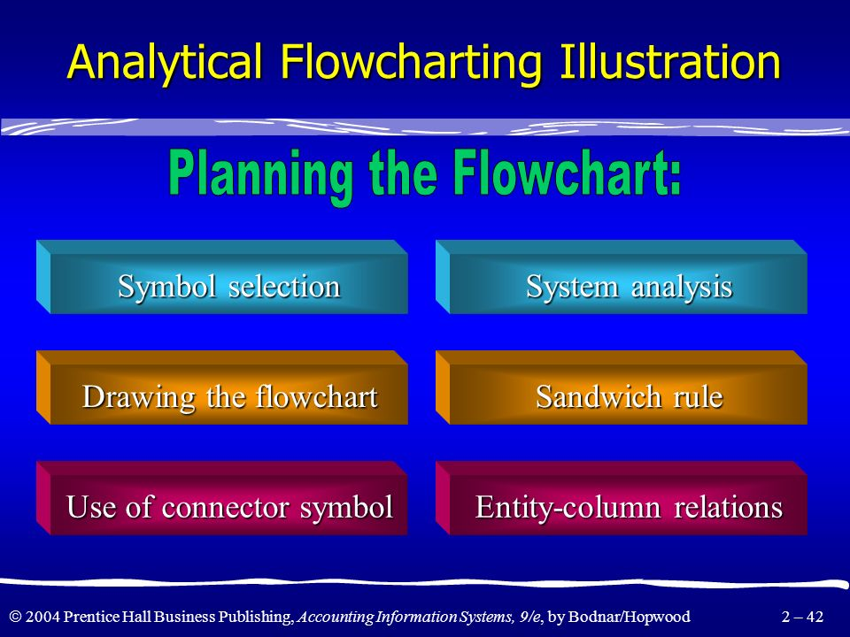 Analytical Flowcharting Illustration