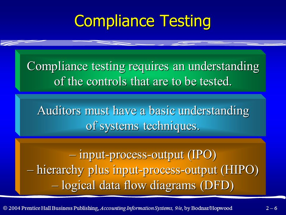 Compliance Testing Compliance testing requires an understanding