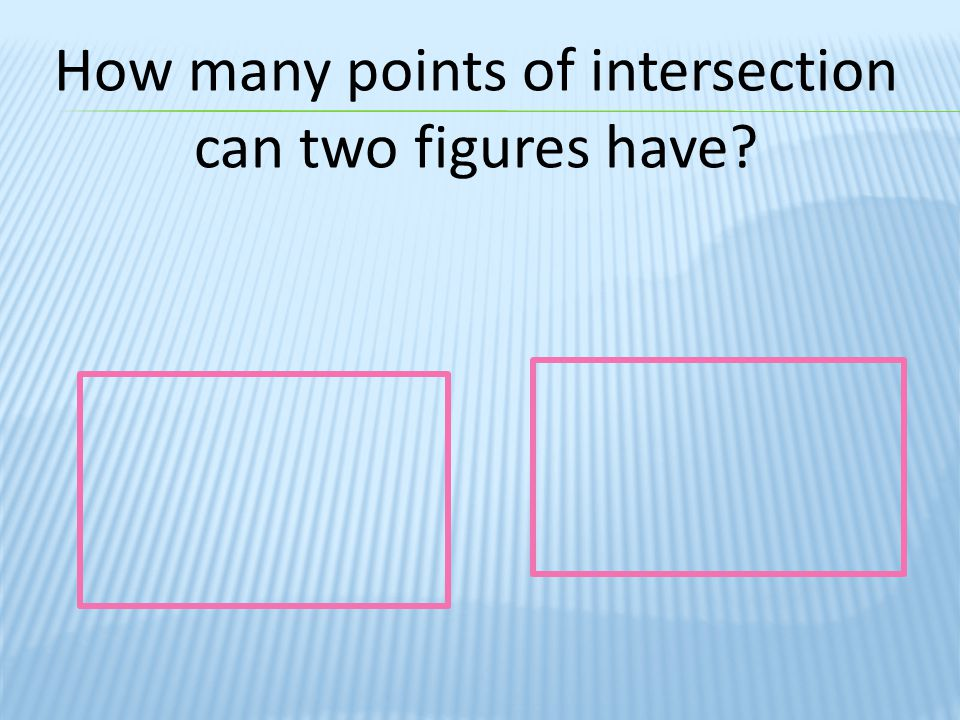 How many points of intersection