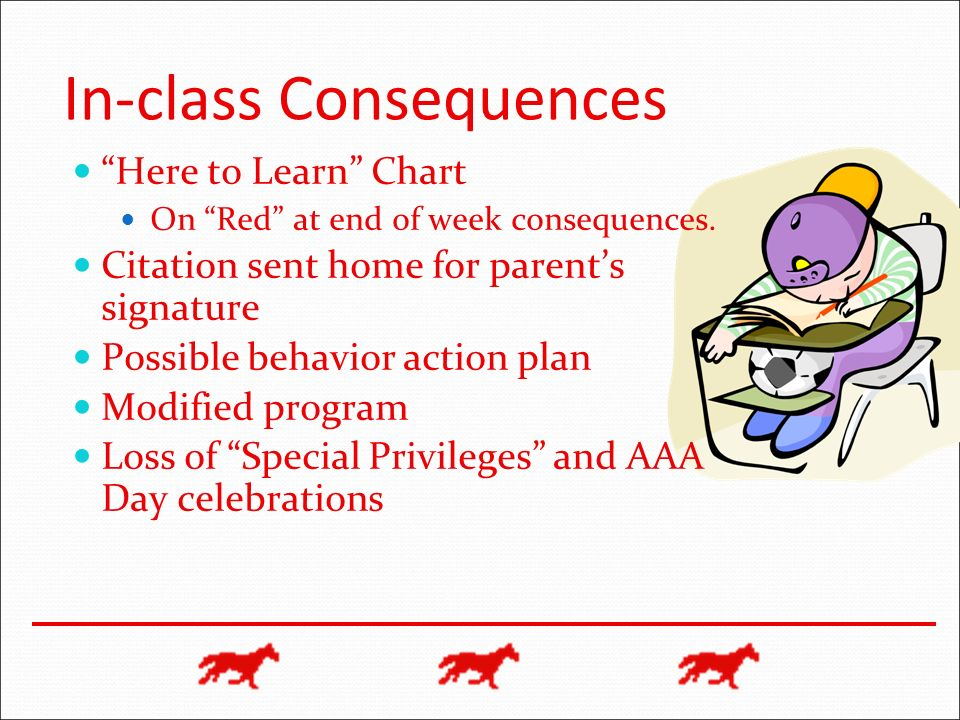 In-class Consequences