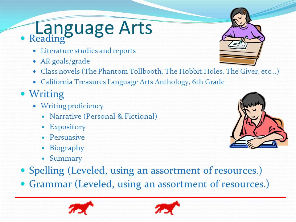 Language Arts Reading Writing