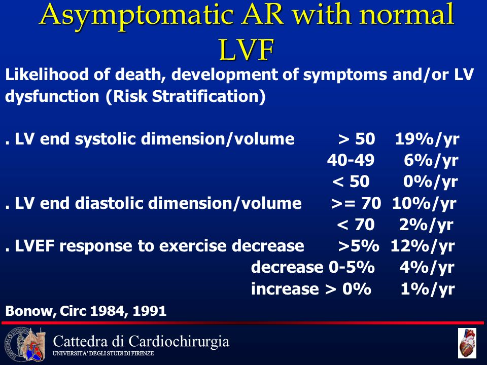 Asymptomatic AR with normal LVF