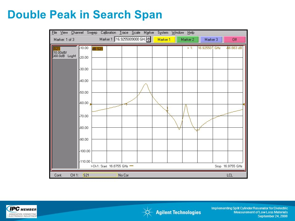 Double Peak in Search Span