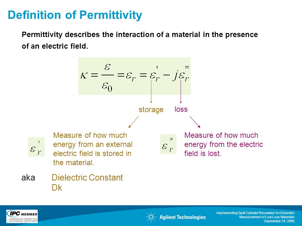 Definition of Permittivity