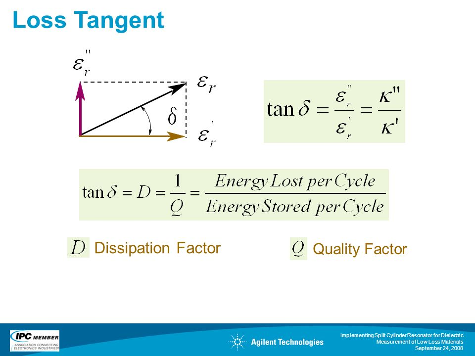 Loss Tangent Dissipation Factor Quality Factor skip