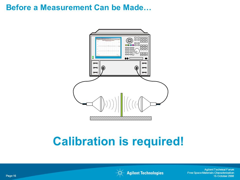 Before a Measurement Can be Made…