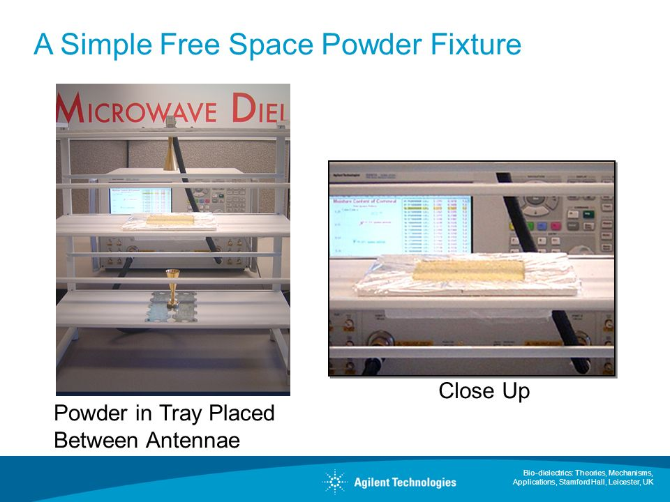 A Simple Free Space Powder Fixture