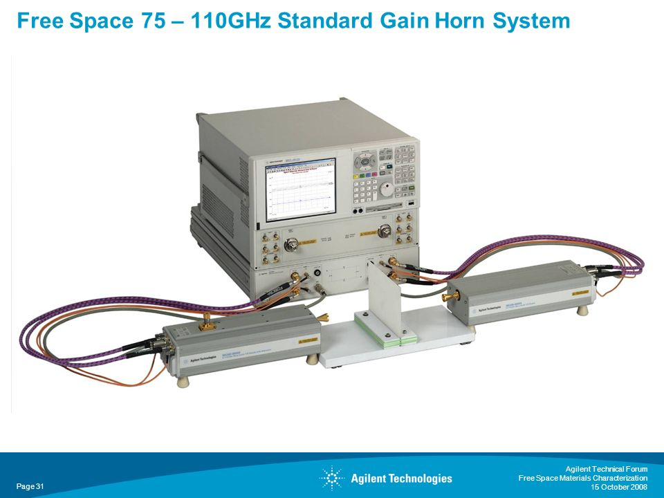 Free Space 75 – 110GHz Standard Gain Horn System