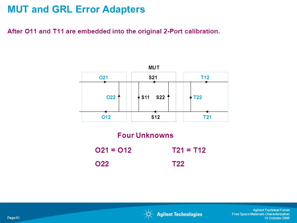 MUT and GRL Error Adapters After O11 and T11 are embedded into the original 2-Port calibration.