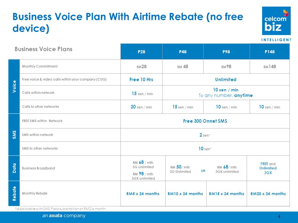 Business Voice Plan With Airtime Rebate (no free device)