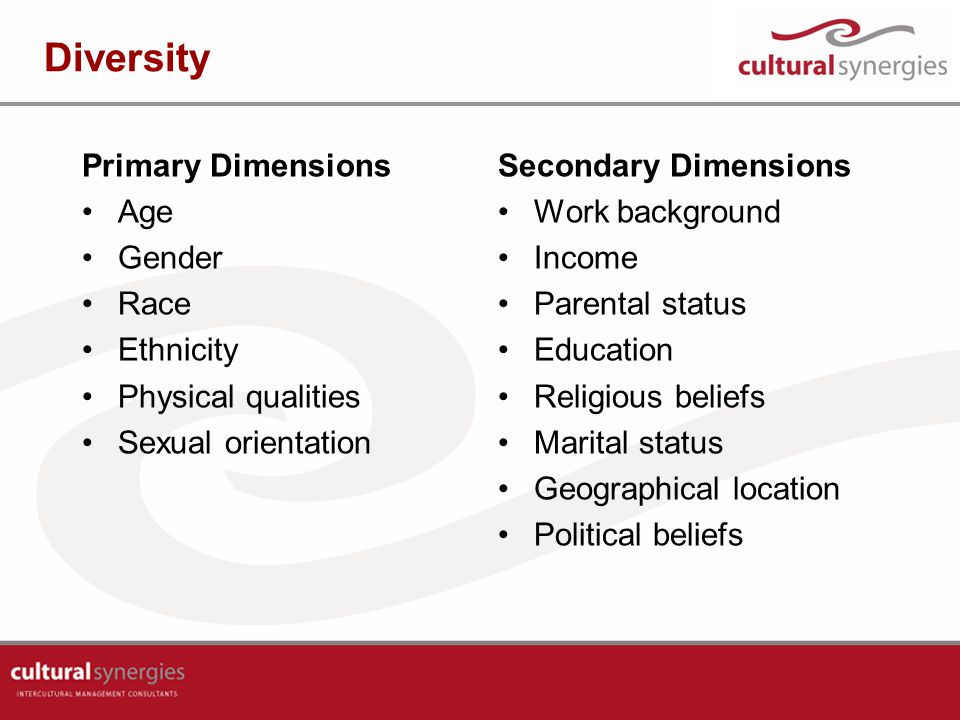 Diversity Primary Dimensions Age Gender Race Ethnicity