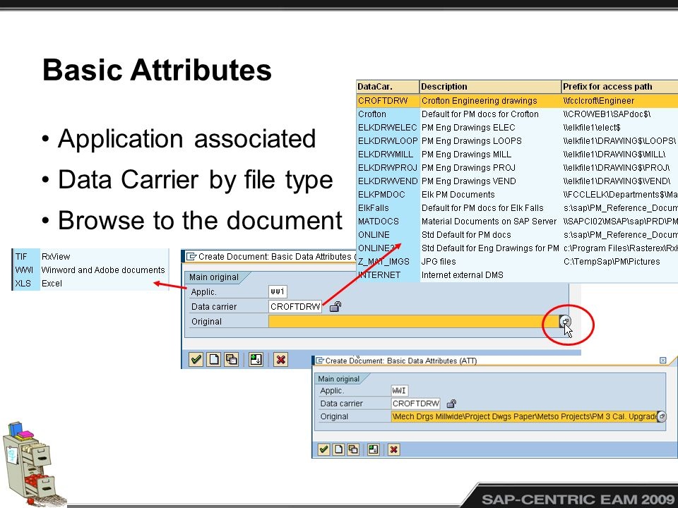 Basic Attributes Application associated Data Carrier by file type