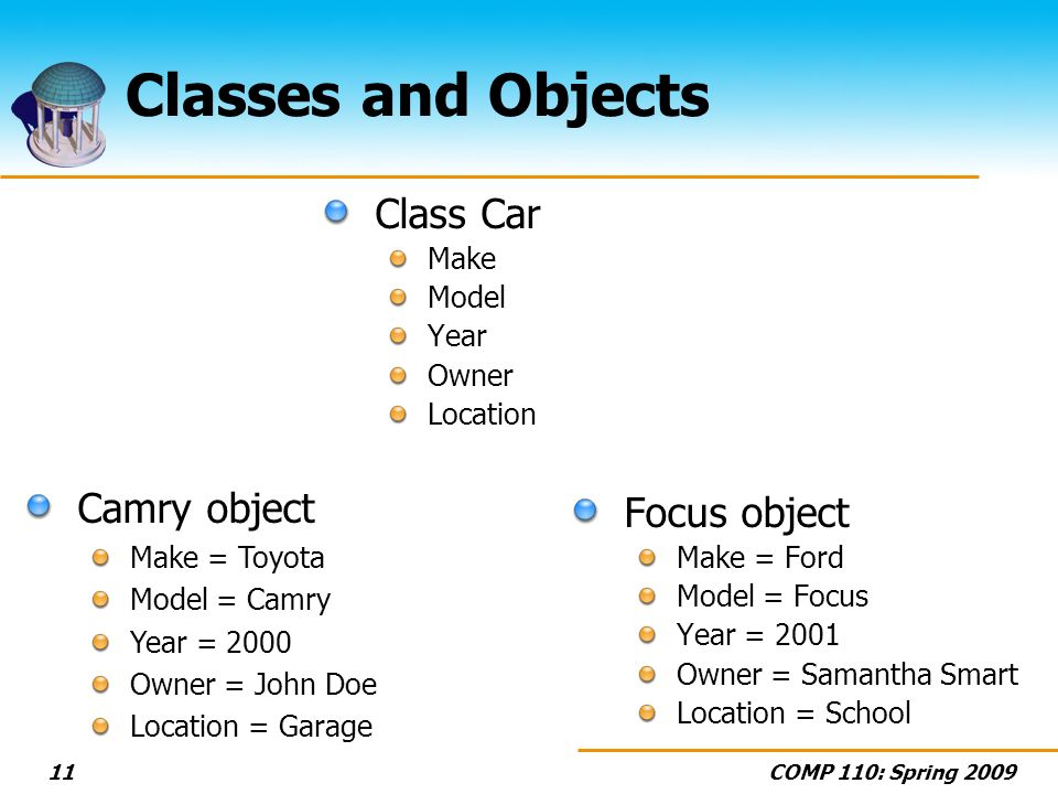 Classes and Objects Class Car Camry object Focus object Make Model