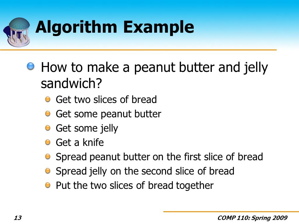 Algorithm Example How to make a peanut butter and jelly sandwich