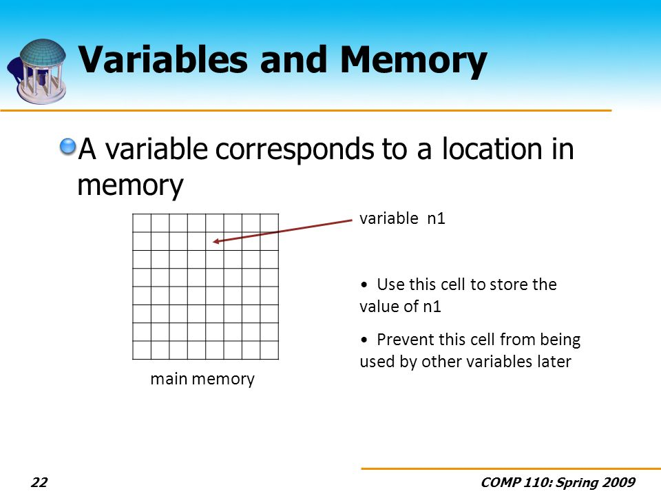 Variables and Memory A variable corresponds to a location in memory