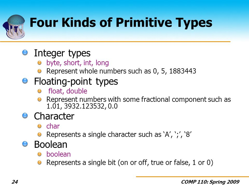 Four Kinds of Primitive Types