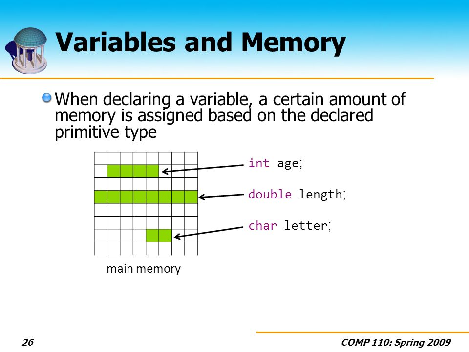 Variables and Memory When declaring a variable, a certain amount of memory is assigned based on the declared primitive type.