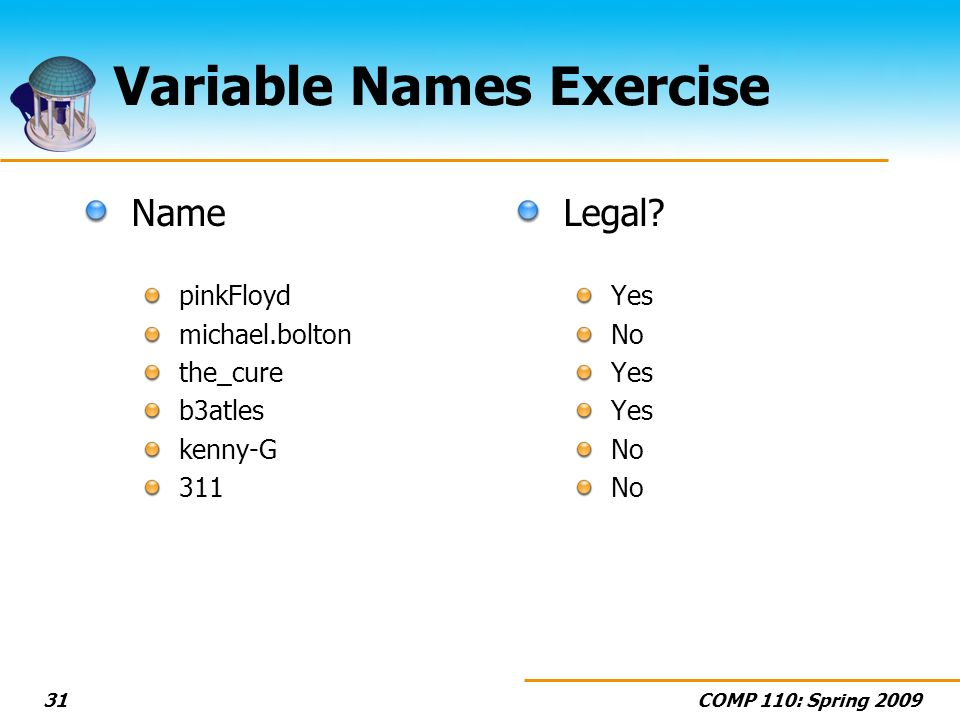 Variable Names Exercise