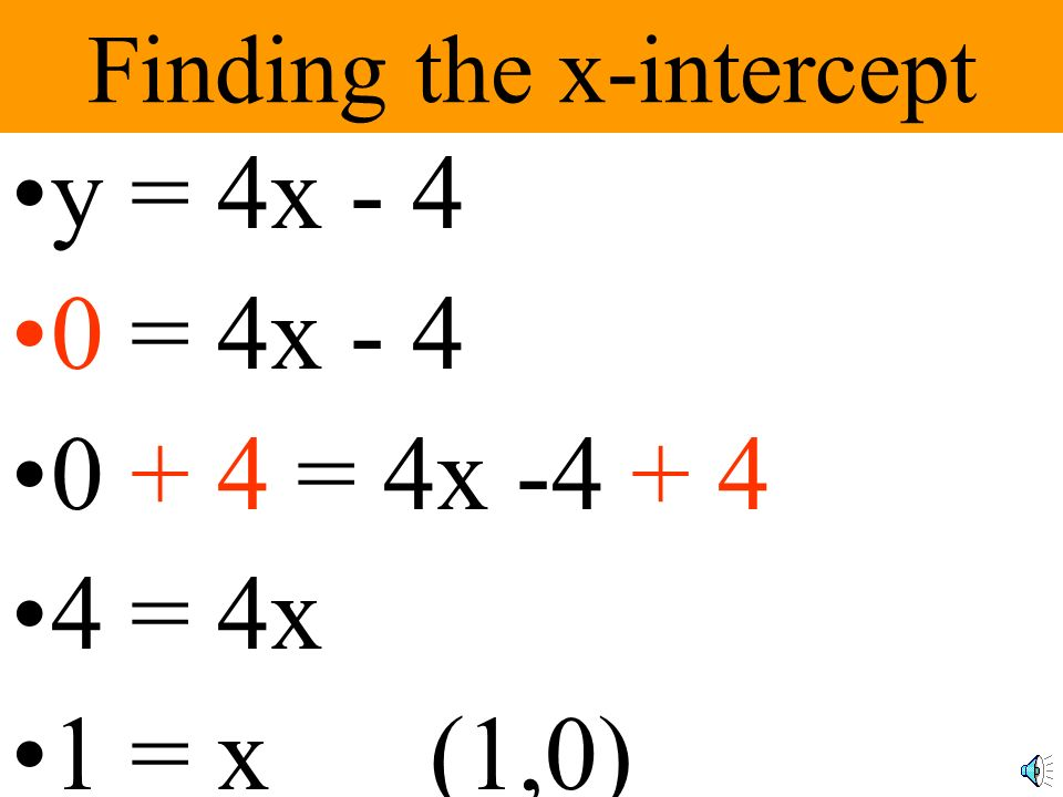 Finding the x-intercept