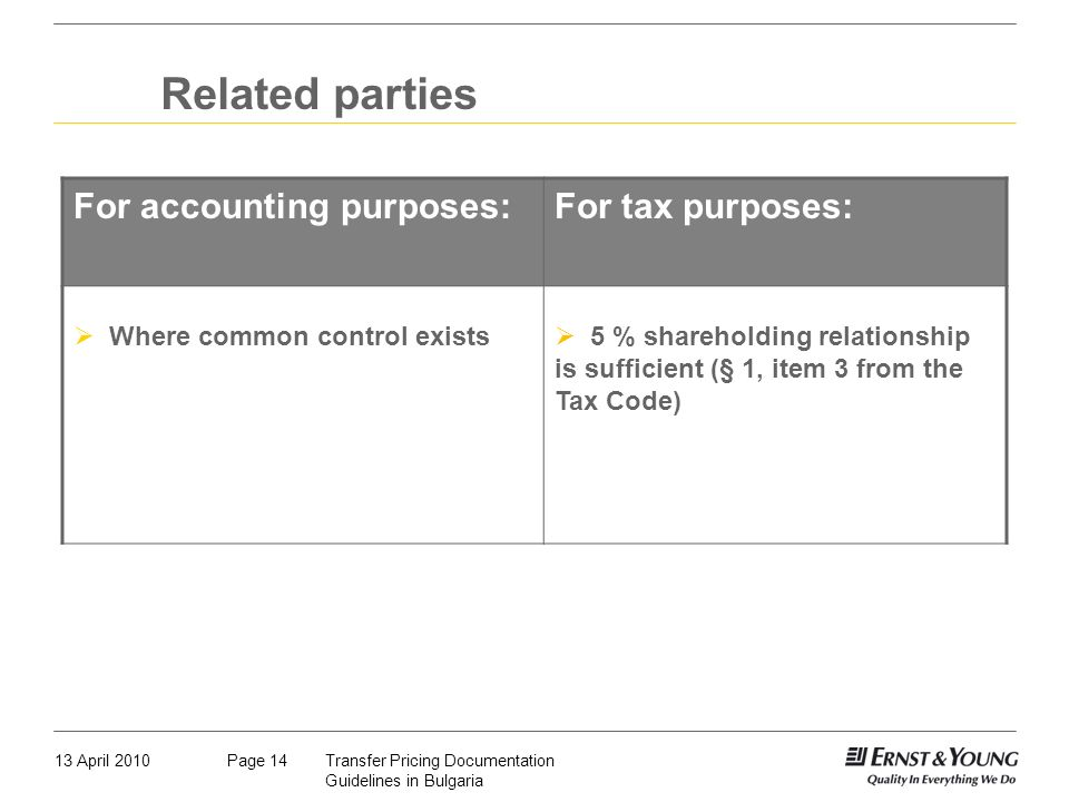 Related parties For accounting purposes: For tax purposes: